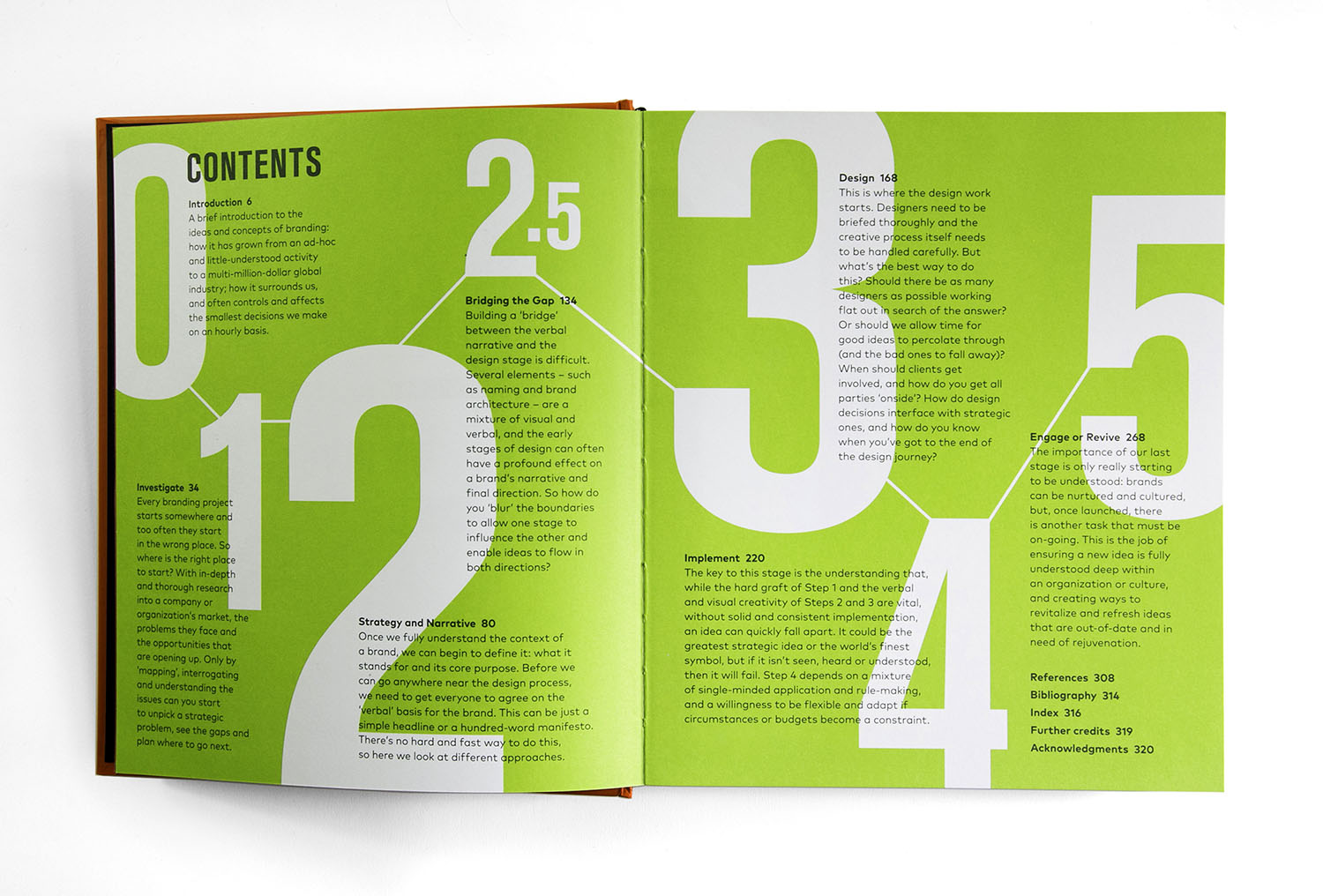 Contents of Branding: In Five and a Half Steps
